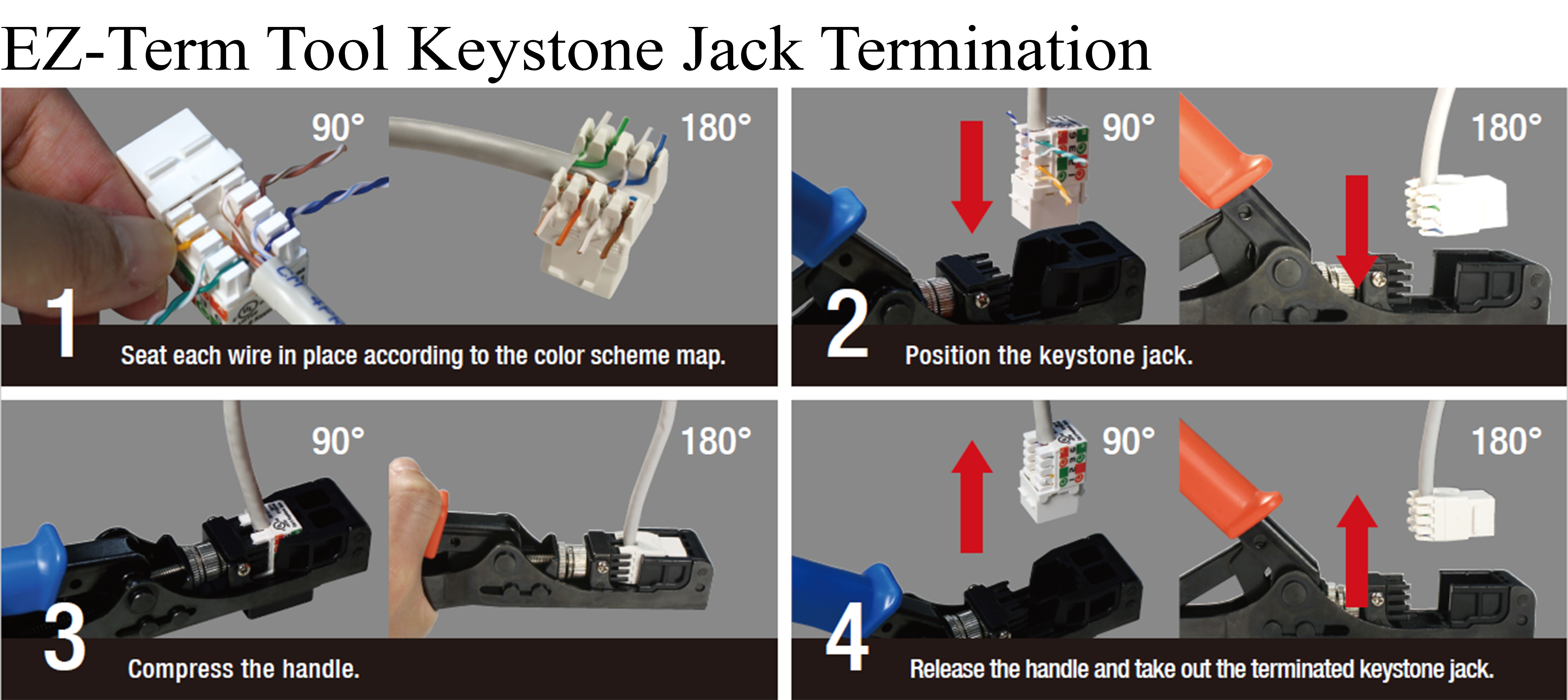 Speed Termination Tool For 90 Degree Keystone Jacks Electrical 110 Wiring Diagram This Is Suitable The Below